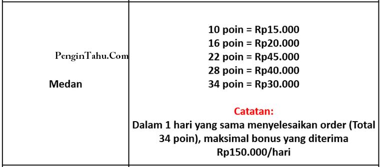 perhitungan gaji gojek