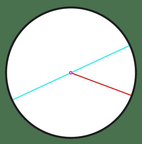 rumus luas dan keliling lingkaran