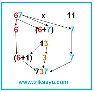 trik perkalian 11